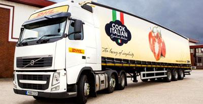 lorry-ci